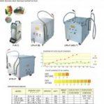 Kitchen Acessories & Oil Filter